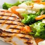 Afvallen met het TLC dieet